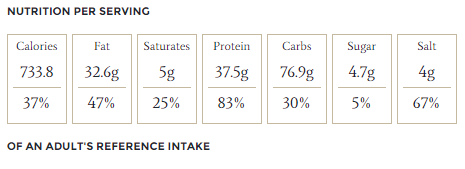 gennaro-contaldo-egyszeru-teszta-jamie-oliver-bucattini-kaloria-tablazat